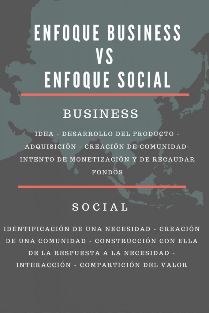 Enfoque business vs enfoque social (1)